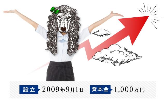 設立:2009年9月1日、資本金1000万円